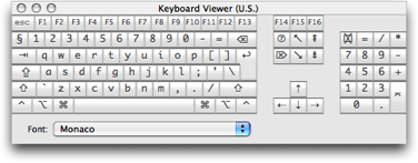 Keyboard Viewer